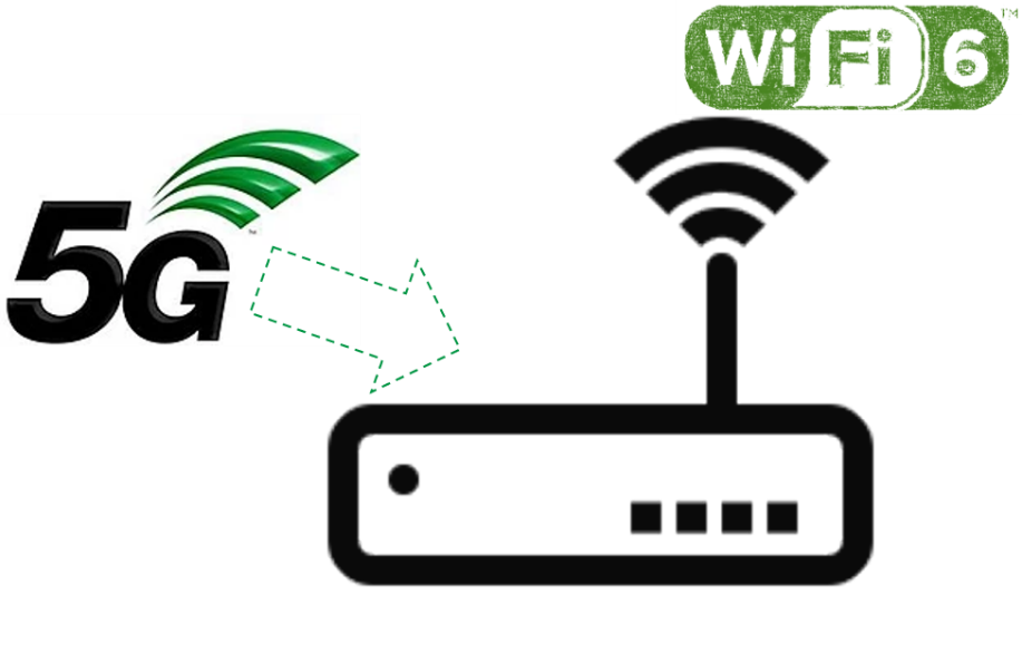 5G to WiFi Image
