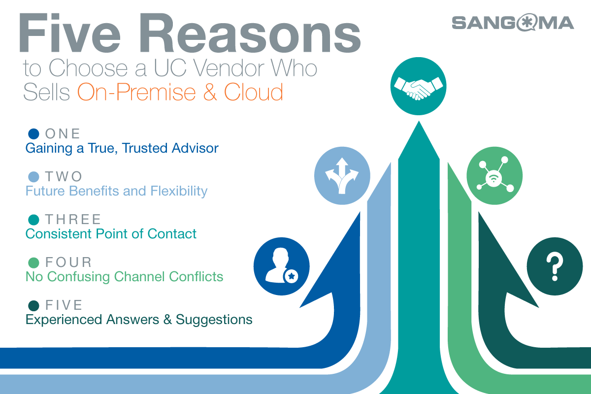 Five Reasons to Choose a UC Vendor who Sells On-Premise and Cloud
