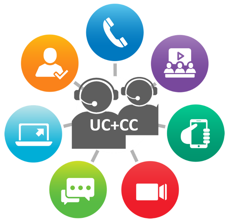 Unified Communications and Contact Center Image