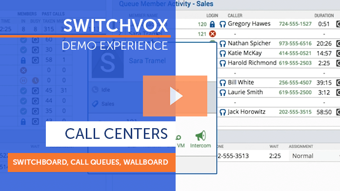 Switchvox Demo Switchboard, Call Queues, Wallboard
