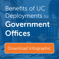 Benefits of UC Deployments for Government Offices